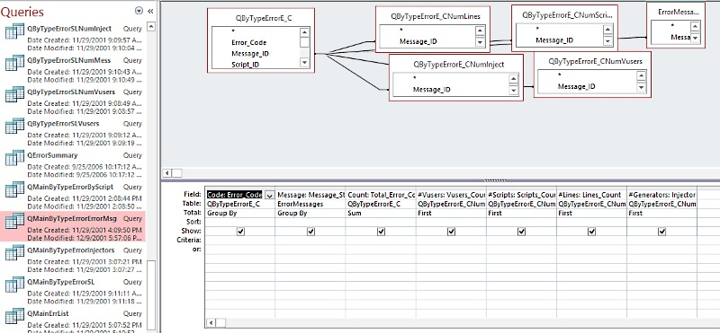 Querying the LoadRunner Output mdb – Blog for Charles Morrison and